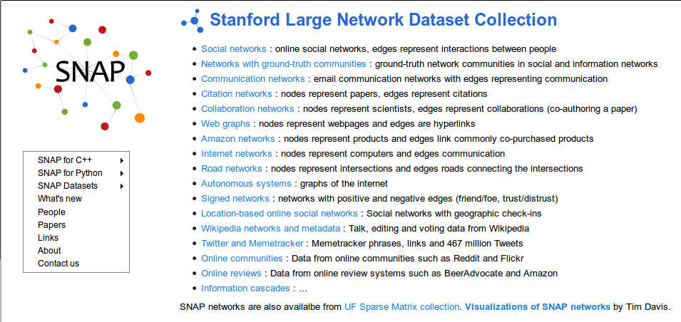 Stanford Large Network Dataset Collection